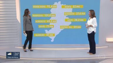 Defesa Civil volta a emitir alerta de temporal para BH - Frente fria permanece sobre a região metropolitana, proporcionando a ocorrência de chuva forte e ventos de até 50 km/h