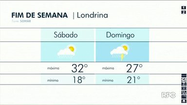 Previsão de chuva para o fim de semana em Londrina - Segundo a meteorologia, o calor continua.