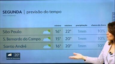 Semana começa com temperaturas mais baixas - Chuva perde força na Grande São Paulo.