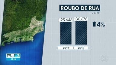 Rio bate recorde histórico no índice de roubo, no ano passado - Outros crimes registraram redução no número de casos, como os homicídios dolosos