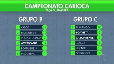 Cabofriense enfrenta o Bangu nesta quinta (31) pela Taça Guanabara - Assista a seguir.