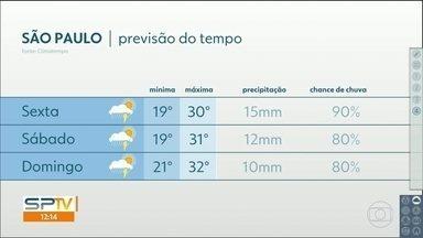 Quinta-feira tem risco de temporal na Grande São Paulo - Chuva vai diminuindo nos próximos dias, enquanto temperaturas vão aumentando