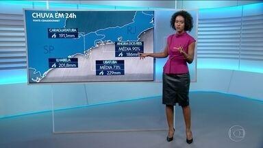 Previsão do tempo para terça-feira (12/3) - Deve voltar a chover em várias partes do Sudeste. Temporais também no Sul.
