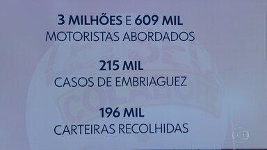 Operação Lei Seca completa 10 anos com números expressivos - Foram 3,6 milhoes de motoristas abordados. 215 mil casos de embriaguez e 196 mil carteiras recolhidas. Muitas vidas foram salvas.