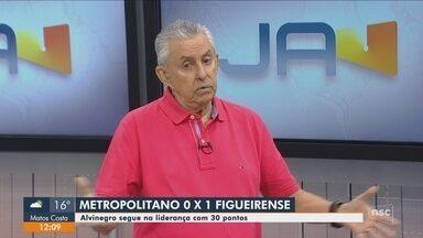 Roberto Alves analisa os confrontos da 14ª rodada do Campeonato Catarinense - Roberto Alves analisa os confrontos da 14ª rodada do Campeonato Catarinense