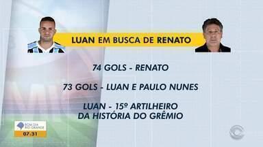 Confira a comparação entre os gols de Luan e Renato do Grêmio - Luan, é o 15º artilheiro da história do time.