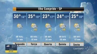 Confira a previsão do tempo para esta segunda-feira (25) - Previsão apresenta elevação nas temperaturas e possibilidade de chuvas durante o dia.