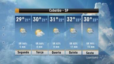 Confira a previsão do tempo para esta segunda-feira (1) - Previsão é de tempo aberto e temperaturas elevadas ao longo do dia.