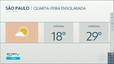 Tem virada no tempo no fim de semana - A quarta-feira ainda terá sol e calor, com máxima de 29 graus