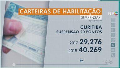 Número de carteiras de habilitação suspensas aumenta em Curitiba - 40.269 curitibanos atingiram os 20 pontos na CNH em 2018.