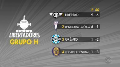 Além de vencer o Rosario, Grêmio depende de outros jogos para se manter na Libertadores - Noite de decisão para os tricolores. RBS TV transmite ao vivo o jogo às 21h30.