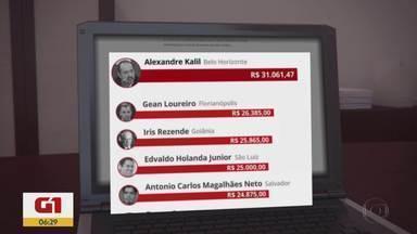 G1 no BDMG: BH é a capital com maior salário para prefeito no Brasil - Alexandre Kalil ganha mais de R$31 mil. Cento e vinte e sete servidores recebem acima deste valor. Em fevereiro, um único funcionário teve remuneração bruta de mais de R$72mil.