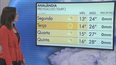 Veja como fica o tempo nesta segunda-feira na região - Não há previsão de chuva para os próximos dias.