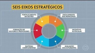 Programa estadual busca incentivar a alfabetização em Pernambuco - Pareceria com os municípios vai oferecer incentivos às escolas básicas, segundo o secretário Fred Amâncio