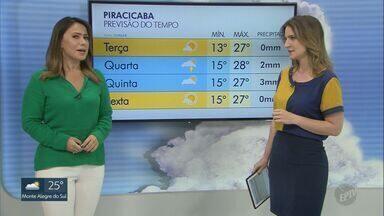 Confira a previsão do tempo para a região de Campinas nesta terça-feira (25) - Veja a temperatura prevista para as cidades da região de Campinas (SP) nesta terça-feira (25) e se programe.