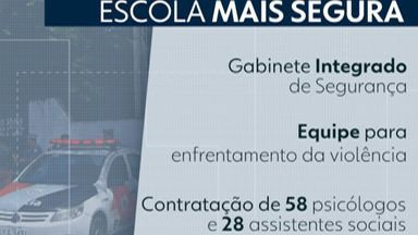 Governo do Estado anuncia programa de segurança nas escolas - Trabalho começou em janeiro e ganhou força depois do ataque à Escola Raul Brasil, em Suzano. Confira principais mudanças.
