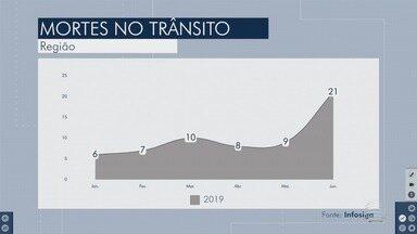 Número de mortes no trânsito no Oeste Paulista tem queda no 1º semestre de 2019 - Dados do Infosiga são comparados ao mesmo período de 2018.