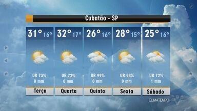 Confira a previsão do tempo para esta terça-feira (23) - Previsão é de alta nas temperaturas durante o dia.
