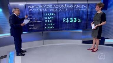 Carlos Alberto Sardenberg comenta o ritmo das privatizações do novo governo - Oferta da BR Distribuidora elevou o volume da venda de ações pelo setor público para mais de R$ 33 bilhões.
