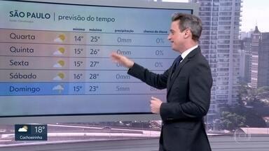 Semana vai ser seca na Grande SP - Chuva deve chegar apenas no domingo (11)
