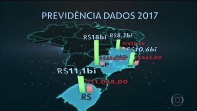 Governadores mobilizam bancadas por emenda para combater rombo nas contas previdenciárias - São Paulo, Rio Grande do Sul, Rio de Janeiro eMinas Geraistêm os maiores déficits previdenciários, segundo Secretaria da Previdência.