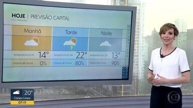 Veja a previsão do tempo para esta terça-feira (13) em São Paulo - Alerta de ressaca em todo o litoral, com ondas de até três metros de altura. O dia já começa nublado, e à tarde pode ter pancadas de chuva na Capital.