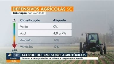 Ânderson Silva: governo chega a um acordo sobre ICMS dos agrotóxicos - Ânderson Silva: governo chega a um acordo sobre ICMS dos agrotóxicos
