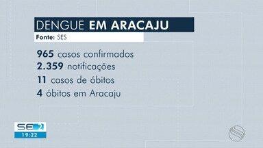 Bairro Santos Dumont, em Aracaju, é o com maior número de casos confirmados de dengue - Isso aumenta a necessidade de cuidados.
