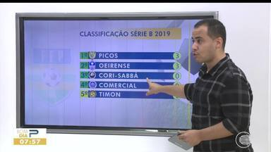 Picos vence o Timon na rodada de estreia por 3 a 0 na Série B do Campeonato Piauiense - Picos vence o Timon na rodada de estreia por 3 a 0 na Série B do Campeonato Piauiense