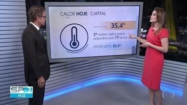 Capital tem recorde de calor e tarde mais seca do ano nesta quinta-feira - Temperatura chegou a 35,4 graus, a segunda maior para setembro em setenta e sete anos e a mais alta desde fevereiro