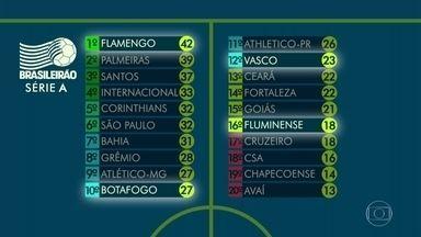 Flu se reforça para subir no Brasileirão - Clube trouxe zagueiro e lateral. Fla vai com todos os titulares contra o Cruzeiro e Pikachu volta ao Vasco para enfrentar Athlético-PR.