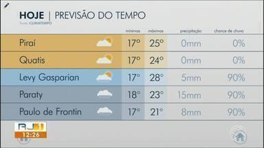 Fim de semana será de tempo instável no Sul do Rio - Confira como ficam os termômetros em algumas cidades da região.