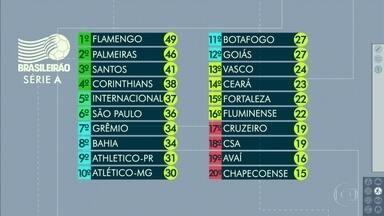 A rodada do brasileirão - São Paulo empata na estreia do novo técnico. Corinthians vence. Palmeiras empata em jogo polêmico. Santos vence.