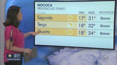 Confira a previsão do tempo para o início da semana - Massa de ar seco mantém tempo firme e ensolarado.