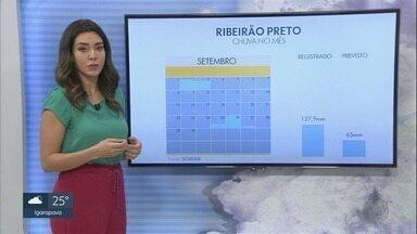 Veja a previsão do tempo para esta terça-feira (1º) na região de Ribeirão Preto - Faz calor e não há previsão de chuva.