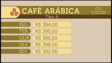 Veja como fechou o mercado do café nesta semana no ES - Confira a cotação.