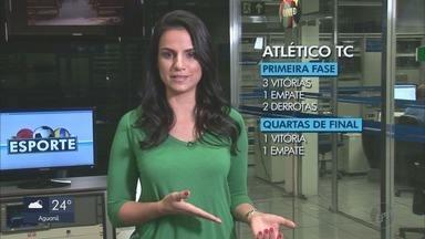Atlético-TC e Pouso Alegre se enfrentam neste domingo; veja detalhes da partida - Atlético-TC e Pouso Alegre se enfrentam neste domingo; veja detalhes da partida