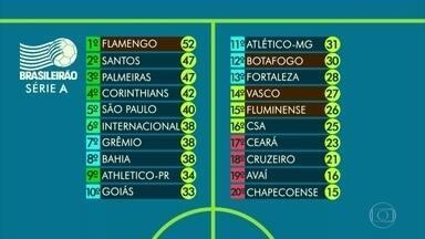 Botafogo vence e Flu empata no Brasileirão - Alvinegro superou o Goiás por 3 a 1 e voltou a dar alegrias à torcida depois de quatro derrotas. Tricolor ficou no 0 a 0 com o Cruzeiro.