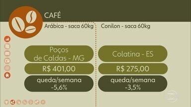 Veja os preços do café. - Veja os preços do café.