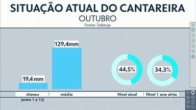 Tarde terá nuvens e noite, chuva pela Grande SP. - Outubro está bem mais seco que o normal, até agora na capital e no Cantareira. Confira.