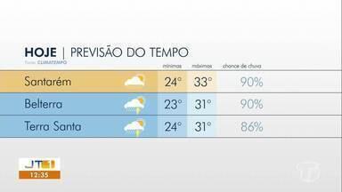 Confira a previsão do tempo para Santarém e região - Saiba como fica o clima na região nos próximos dias.
