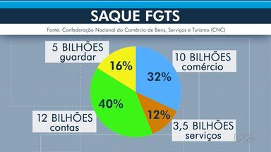 40% dos trabalhadores dizem que vão usar dinheiro do FGTS para pagar as contas - Comerciantes estão na expectativa por boas vendas. Mais de dois milhões de trabalhadores já receberam o fundo de garantia.