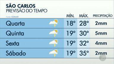 Confira a previsão do tempo nas cidades de Ribeirão Preto e Central do Estado - Máxima de 28°C em São Carlos com previsão de chuva.
