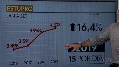 Rio tem a média de 15 estupros por dia entre janeiro e setembro deste ano, diz ISP - Segundo o Instituto de Segurança Pública, o número de estupros passou de 3.498 em 2016 para 4.074 entre janeiro e setembro deste ano.