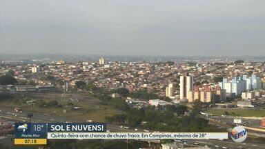 Confira a previsão do tempo para a região de Campinas nesta quinta-feira (24) - Veja a temperatura prevista para a região de Campinas (SP) nesta quinta-feira (24).