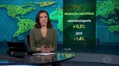 Produção das indústrias brasileiras cresce 0,3% em setembro - No ano, indicador registra queda acumulada de 1,4%.