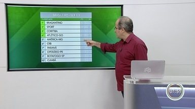Bragantino faz as contas para o acesso à elite do futebol brasileiro - Vitória nesta terça pode garantir acesso.