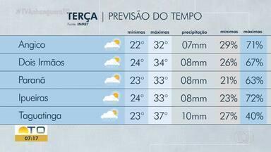Veja a previsão do tempo para esta terça-feira (5) - Veja a previsão do tempo para esta terça-feira (5)