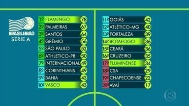 Os desafios de cada um - Na rodada do fim de semana do Brasileirão Fluminense e Vasco jogam no Rio, enquanto Flamengo e Botafogo atuam fora.