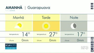 Quarta-feira (20) será de sol em Guarapuava - Temperatura chega aos 27°C na cidade.